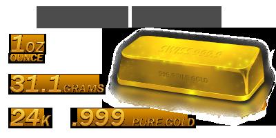 gold live price